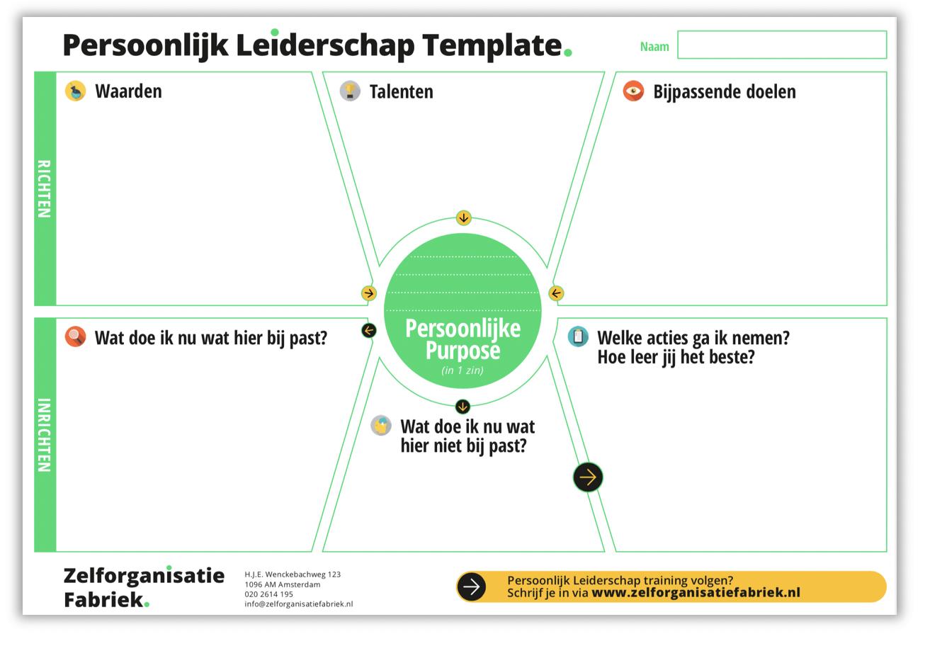 persoonlijk leiderschap template